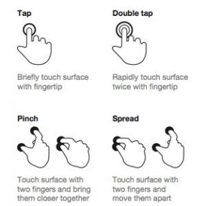 touchscreen vingers